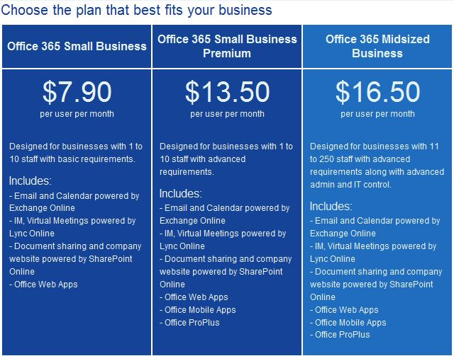 Office365 new plans for 2013 - NAR Design