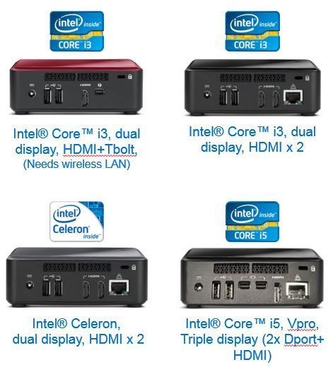 Intel NUC range available now from NAR Design