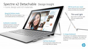 HP Spectre x2 available from NAR Design