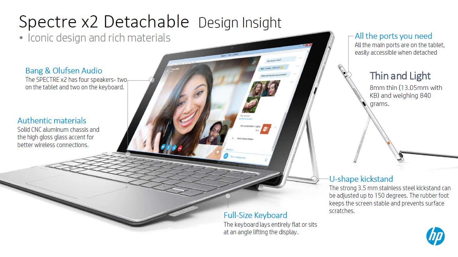 Hp Unveils New Spectre X2 2in1 Available From Nar Design
